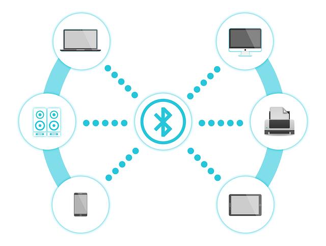 Glossaire de la technologie Bluetooth